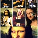 Evolución de la Mona Lisa